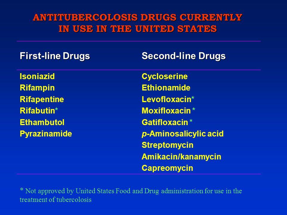 ANTITUBERCOLOSIS DRUGS CURRENTLY IN USE IN THE UNITED STATES First-line Drugs Second-line Drugs Isoniazid Rifampin Rifapentine Rifabutin* Ethambutol Pyrazinamide Cycloserine Ethionamide Levofloxacin* Moxifloxacin * Gatifloxacin * p-Aminosalicylic acid Streptomycin Amikacin/kanamycin Capreomycin * Not approved by United States Food and Drug administration for use in the treatment of tubercolosis