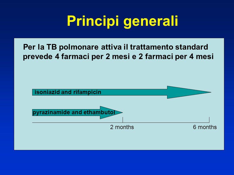 Per la TB polmonare attiva il trattamento standard prevede 4 farmaci per 2 mesi e 2 farmaci per 4 mesi 6 months2 months isoniazid and rifampicin pyraz
