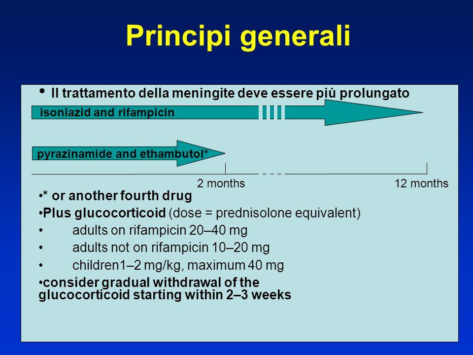 Il trattamento della meningite deve essere più prolungato * or another fourth drug Plus glucocorticoid (dose = prednisolone equivalent) adults on rifa