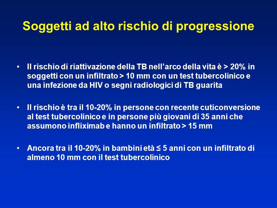 Soggetti ad alto rischio di progressione Il rischio di riattivazione della TB nell'arco della vita è > 20% in soggetti con un infiltrato > 10 mm con u