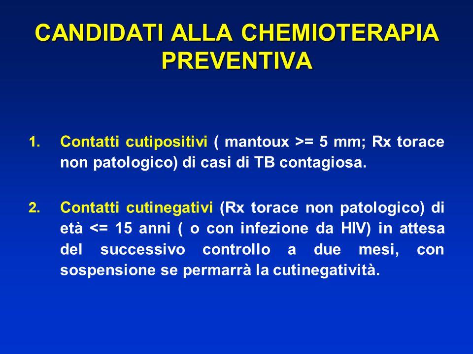 CANDIDATI ALLA CHEMIOTERAPIA PREVENTIVA  Contatti cutipositivi ( mantoux >= 5 mm; Rx torace non patologico) di casi di TB contagiosa.  Contatti cu