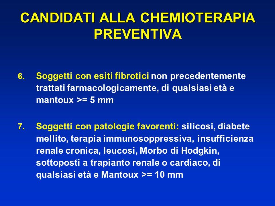  Soggetti con esiti fibrotici non precedentemente trattati farmacologicamente, di qualsiasi età e mantoux >= 5 mm  Soggetti con patologie favorent