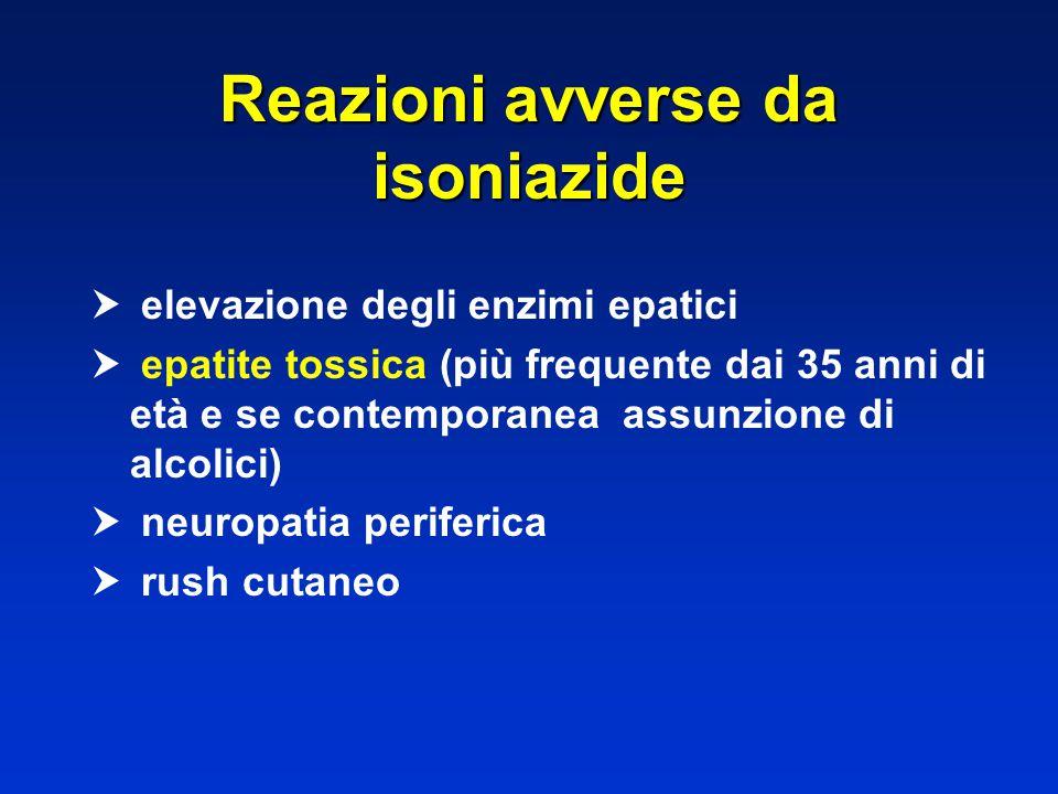 Reazioni avverse da isoniazide  elevazione degli enzimi epatici  epatite tossica (più frequente dai 35 anni di età e se contemporanea assunzione di