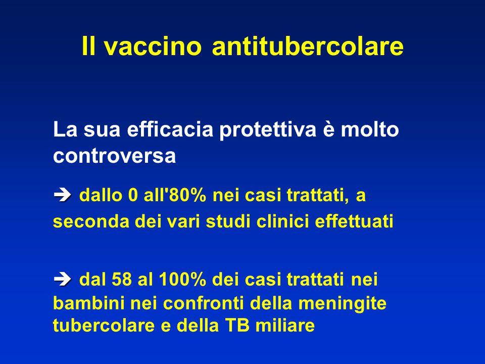 La sua efficacia protettiva è molto controversa   dallo 0 all'80% nei casi trattati, a seconda dei vari studi clinici effettuati   dal 58 al 100%