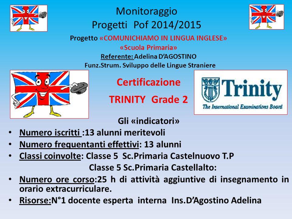 Monitoraggio Progetti Pof 2014/2015 Progetto «COMUNICHIAMO IN LINGUA INGLESE» «Scuola Primaria» Referente: Adelina D'AGOSTINO Funz.Strum. Sviluppo del