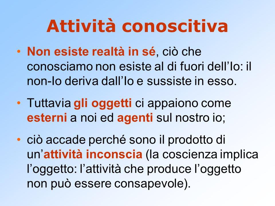 Attività conoscitiva Non esiste realtà in sé, ciò che conosciamo non esiste al di fuori dell'Io: il non-Io deriva dall'Io e sussiste in esso. Tuttavia