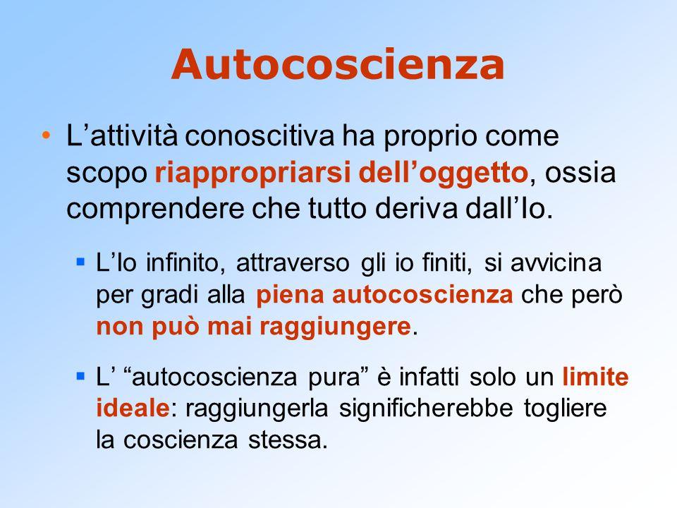Autocoscienza L'attività conoscitiva ha proprio come scopo riappropriarsi dell'oggetto, ossia comprendere che tutto deriva dall'Io.  L'Io infinito, a