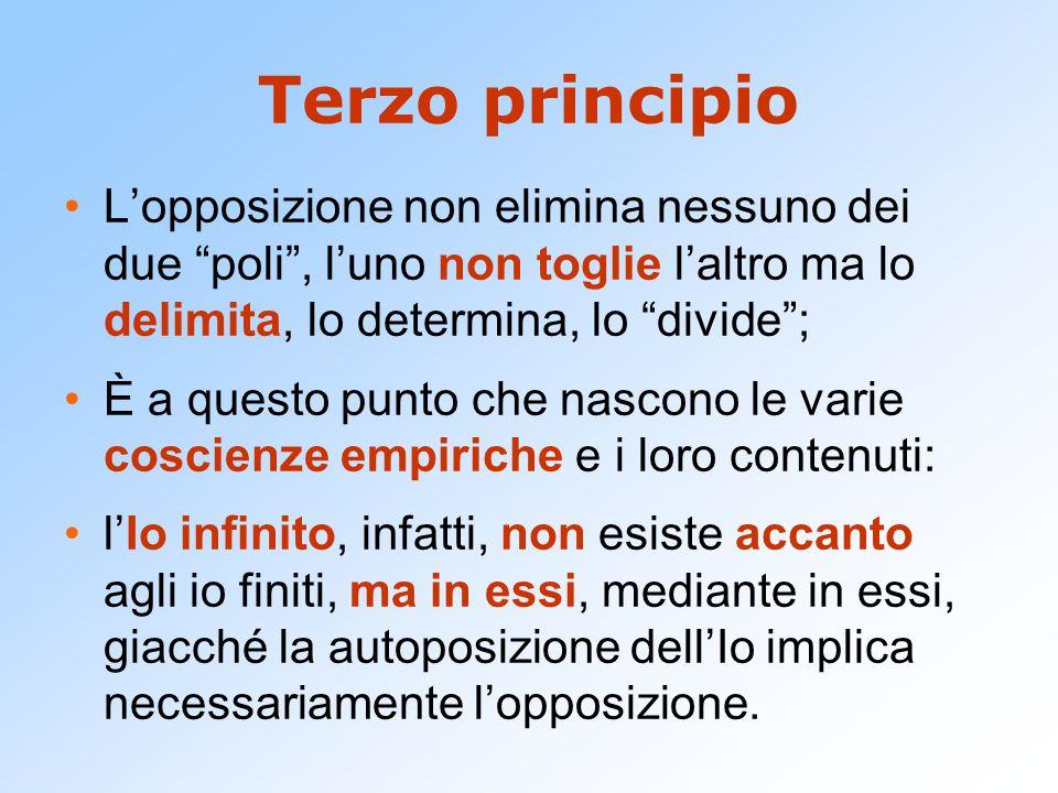 """Terzo principio L'opposizione non elimina nessuno dei due """"poli"""", l'uno non toglie l'altro ma lo delimita, lo determina, lo """"divide""""; È a questo punto"""
