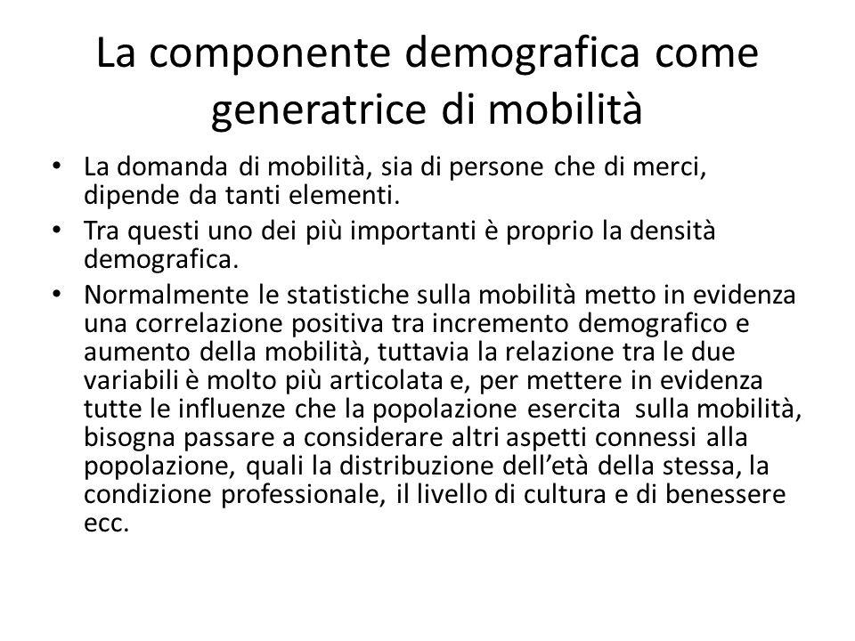 La componente demografica come generatrice di mobilità La domanda di mobilità, sia di persone che di merci, dipende da tanti elementi.