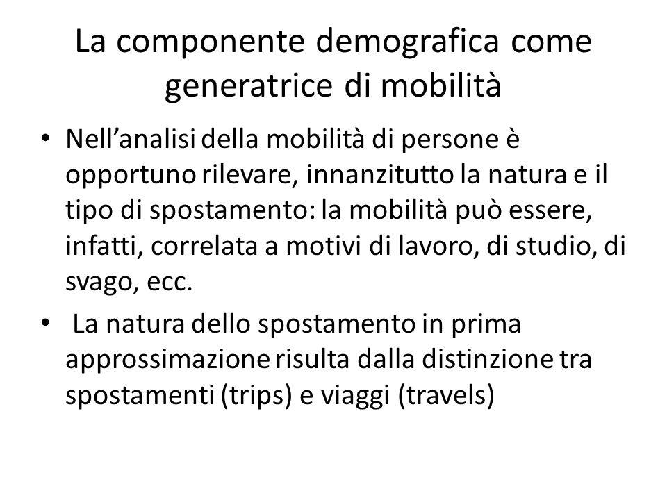 La componente demografica come generatrice di mobilità Nell'analisi della mobilità di persone è opportuno rilevare, innanzitutto la natura e il tipo di spostamento: la mobilità può essere, infatti, correlata a motivi di lavoro, di studio, di svago, ecc.