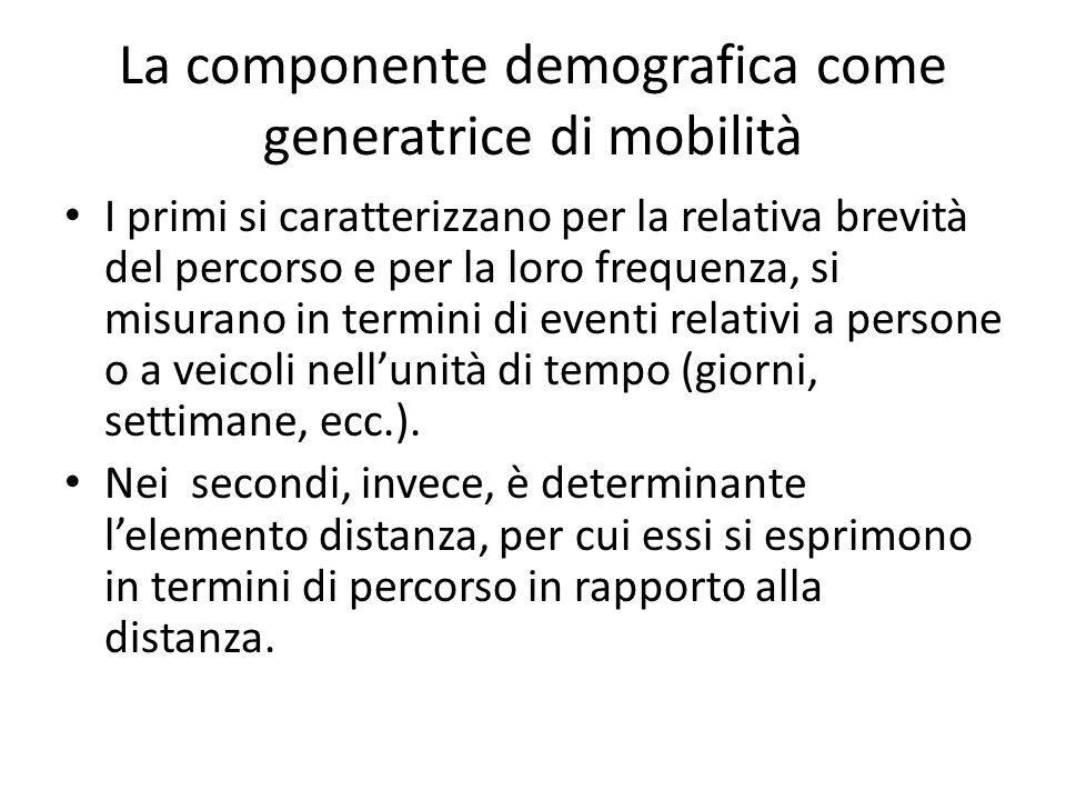 La componente demografica come generatrice di mobilità I primi si caratterizzano per la relativa brevità del percorso e per la loro frequenza, si misurano in termini di eventi relativi a persone o a veicoli nell'unità di tempo (giorni, settimane, ecc.).