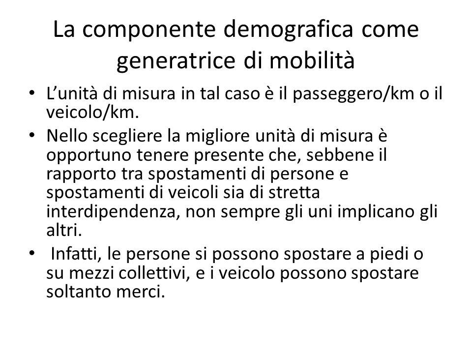 La componente demografica come generatrice di mobilità L'unità di misura in tal caso è il passeggero/km o il veicolo/km.