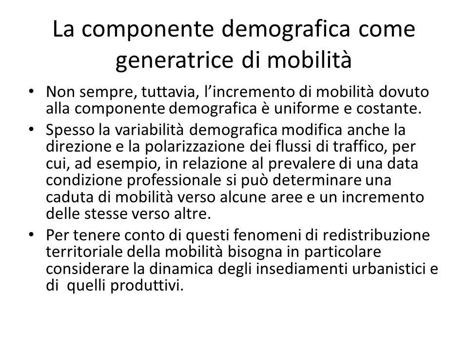 La componente demografica come generatrice di mobilità Non sempre, tuttavia, l'incremento di mobilità dovuto alla componente demografica è uniforme e costante.