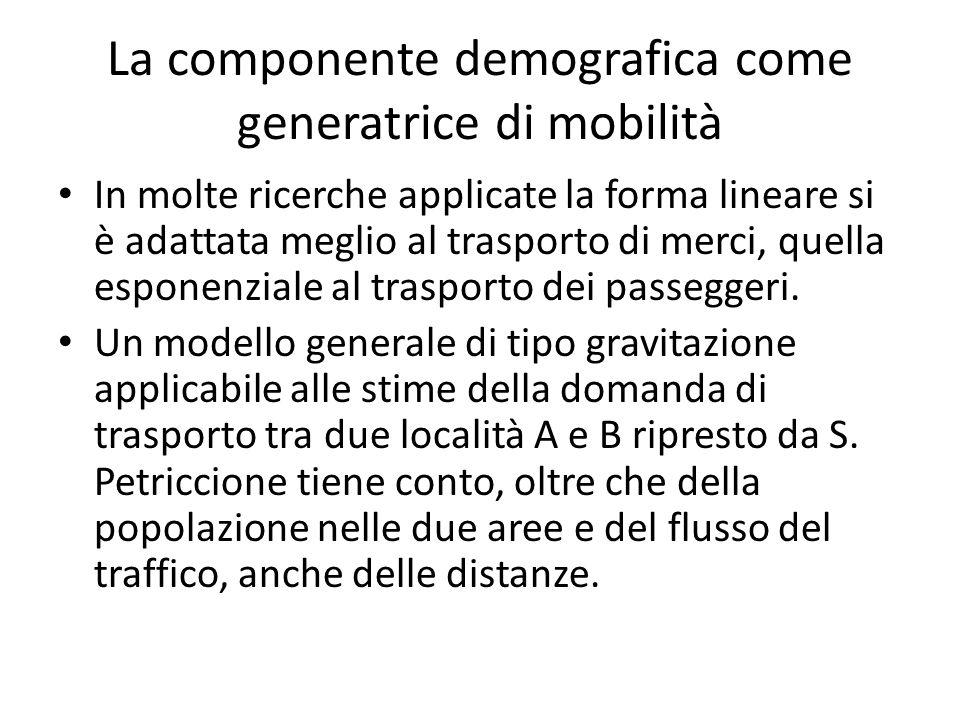La componente demografica come generatrice di mobilità In molte ricerche applicate la forma lineare si è adattata meglio al trasporto di merci, quella esponenziale al trasporto dei passeggeri.