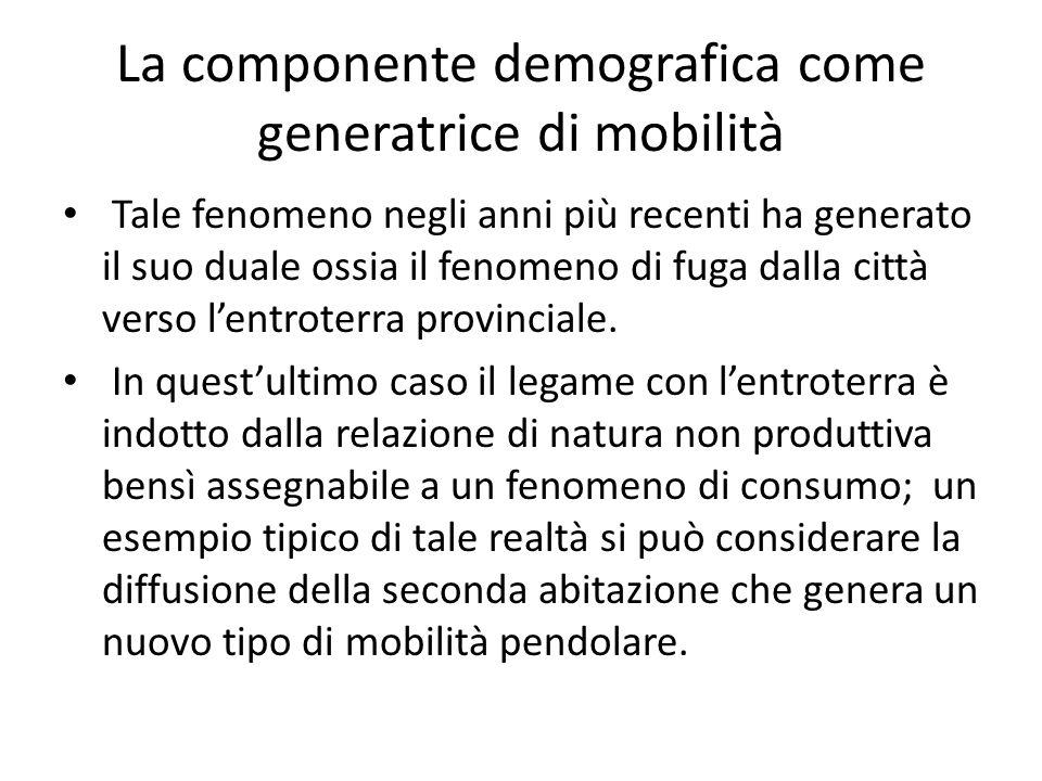 La componente demografica come generatrice di mobilità Nel caso specifico il peso è commisurato al livello di popolazione.