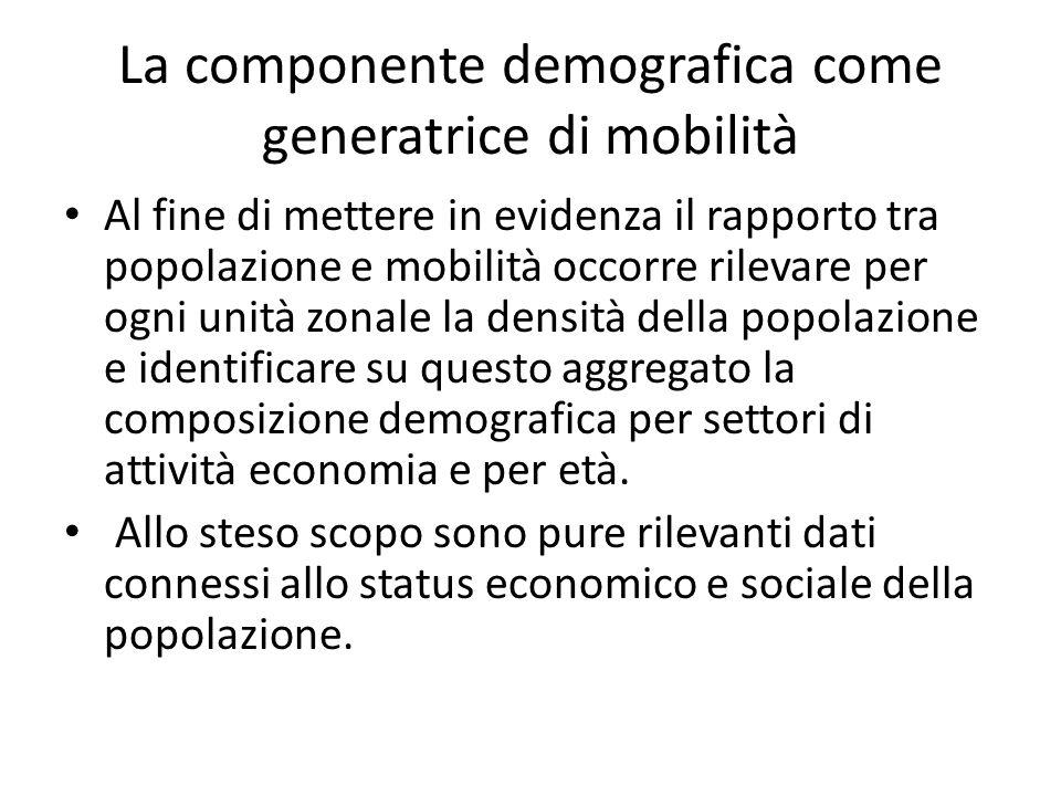 La componente demografica come generatrice di mobilità Ad esempio, la distribuzione personale dei redditi costituisce un fatto indubbiamente influente sulla mobilità, influente sulla mobilità, sia in assoluto che in relazione all'elemento modale preferito nei movimenti o negli spostamenti.