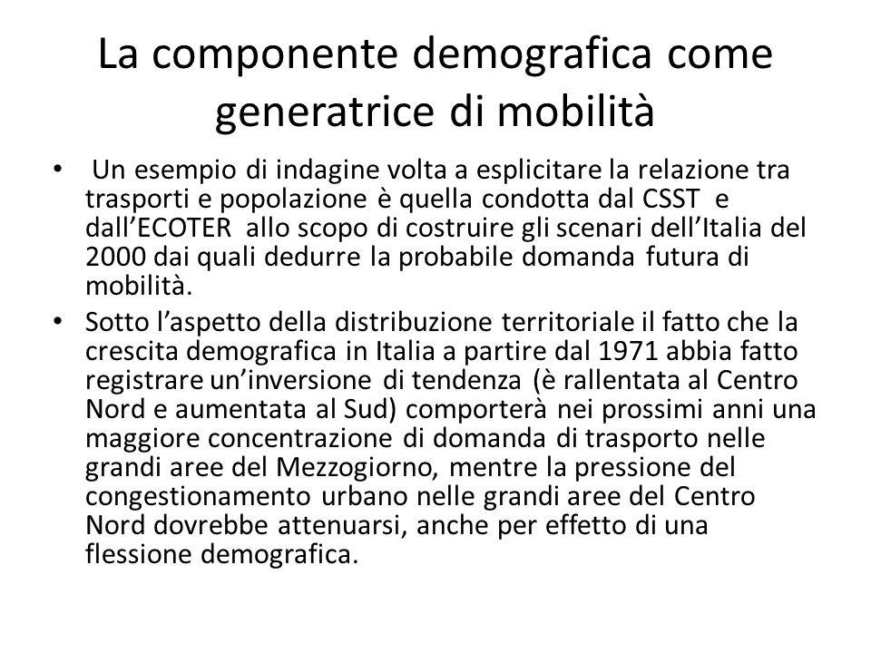 La componente demografica come generatrice di mobilità Un esempio di indagine volta a esplicitare la relazione tra trasporti e popolazione è quella condotta dal CSST e dall'ECOTER allo scopo di costruire gli scenari dell'Italia del 2000 dai quali dedurre la probabile domanda futura di mobilità.