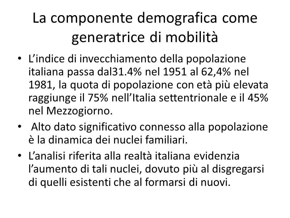 La componente demografica come generatrice di mobilità L'indice di invecchiamento della popolazione italiana passa dal31.4% nel 1951 al 62,4% nel 1981, la quota di popolazione con età più elevata raggiunge il 75% nell'Italia settentrionale e il 45% nel Mezzogiorno.