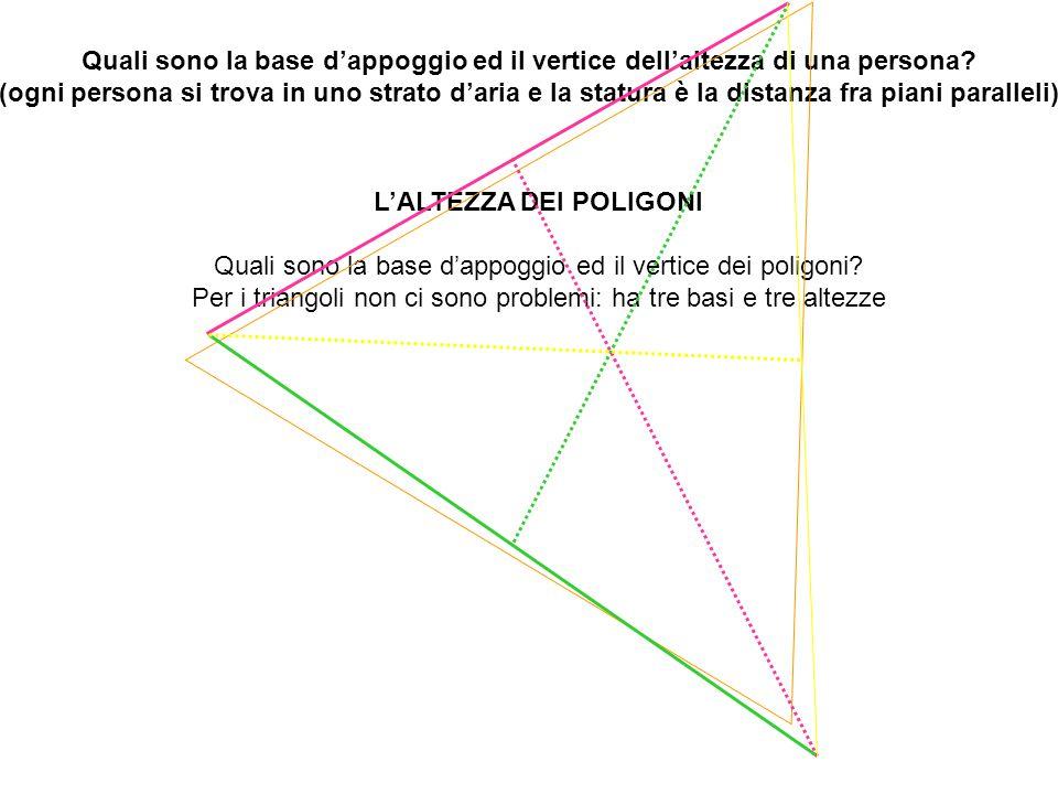 Quali sono la base d'appoggio ed il vertice dell'altezza di una persona? (ogni persona si trova in uno strato d'aria e la statura è la distanza fra pi