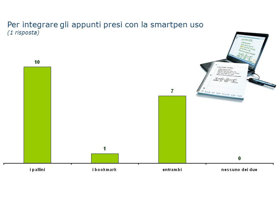 Per integrare gli appunti presi con la smartpen uso (1 risposta)