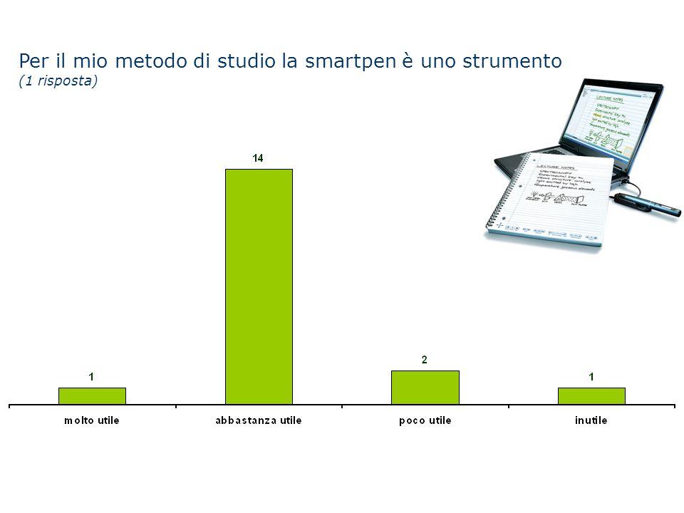 Per il mio metodo di studio la smartpen è uno strumento (1 risposta)