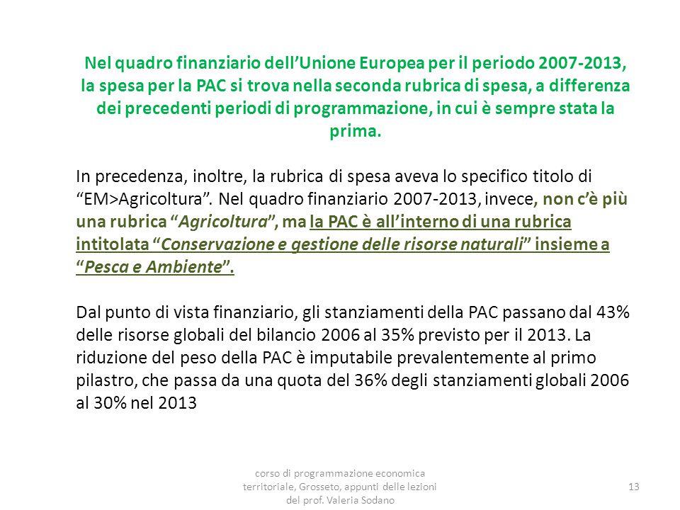Nel quadro finanziario dell'Unione Europea per il periodo 2007-2013, la spesa per la PAC si trova nella seconda rubrica di spesa, a differenza dei precedenti periodi di programmazione, in cui è sempre stata la prima.