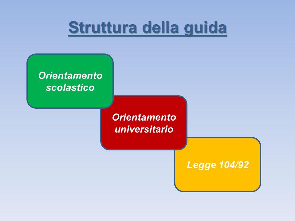 Struttura della guida Legge 104/92 Orientamento universitario Orientamento scolastico
