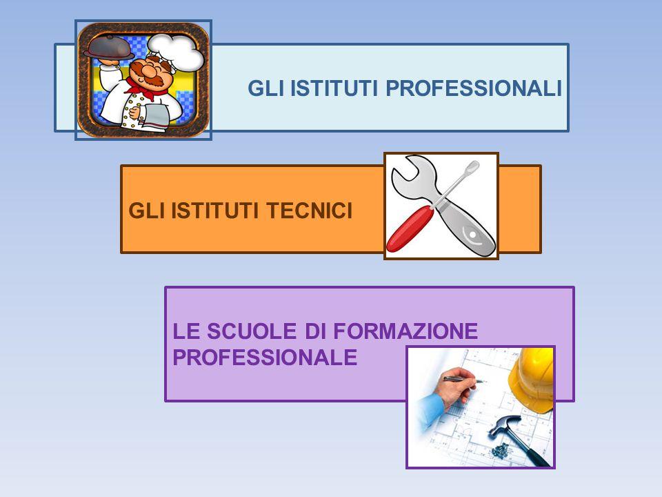 GLI ISTITUTI TECNICI GLI ISTITUTI PROFESSIONALI LE SCUOLE DI FORMAZIONE PROFESSIONALE