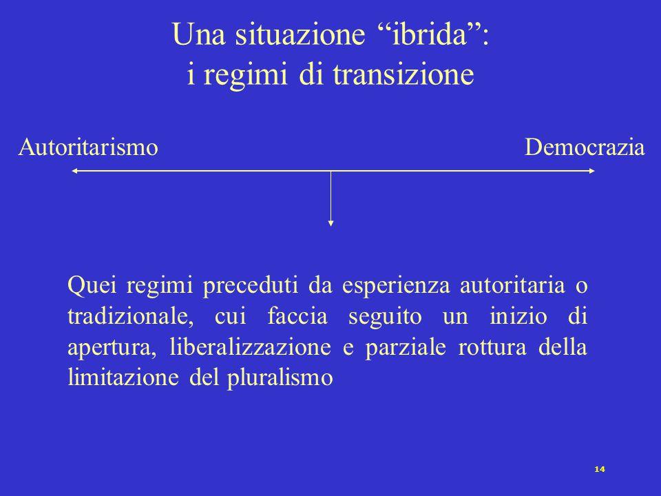 "14 Una situazione ""ibrida"": i regimi di transizione AutoritarismoDemocrazia Quei regimi preceduti da esperienza autoritaria o tradizionale, cui faccia"