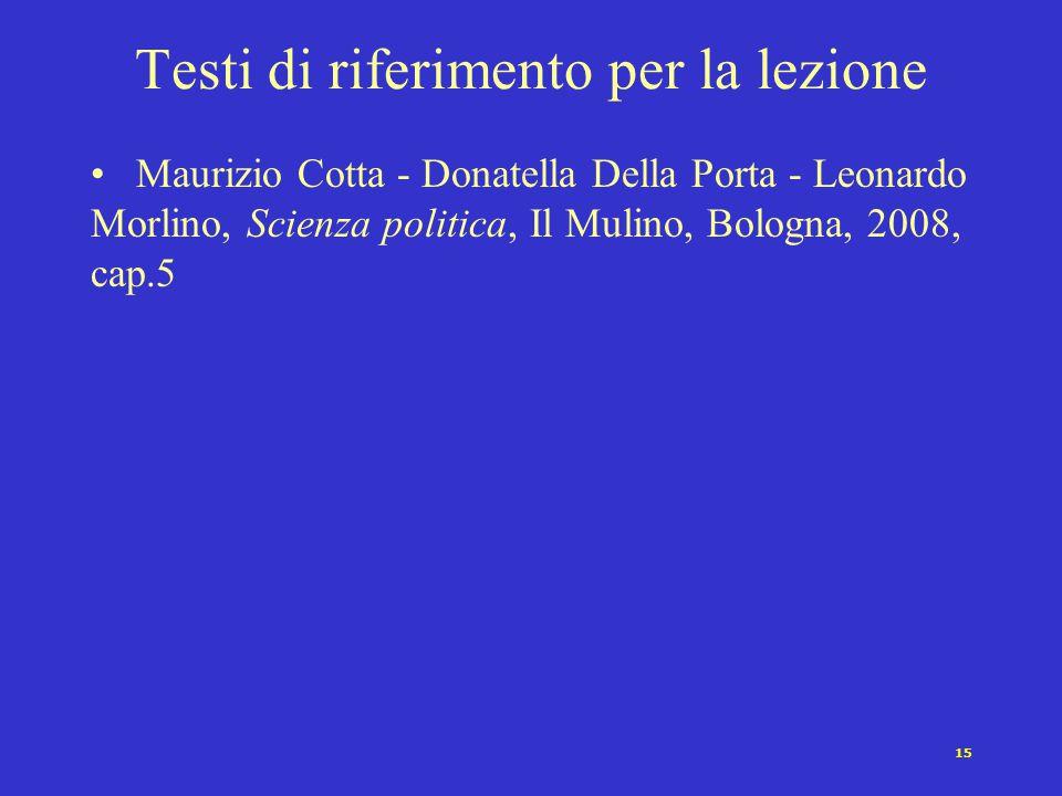 15 Testi di riferimento per la lezione Maurizio Cotta - Donatella Della Porta - Leonardo Morlino, Scienza politica, Il Mulino, Bologna, 2008, cap.5