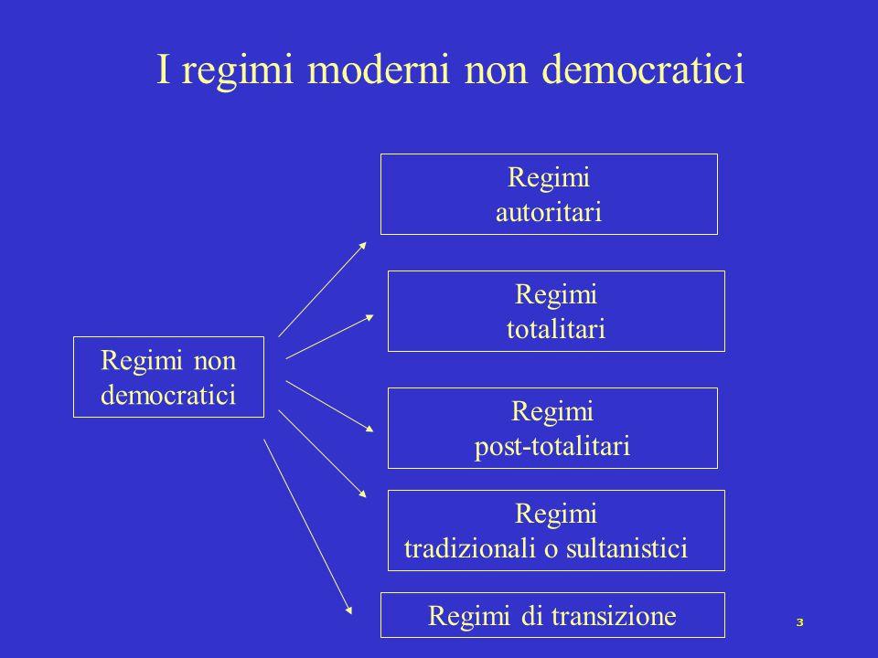 14 Una situazione ibrida : i regimi di transizione AutoritarismoDemocrazia Quei regimi preceduti da esperienza autoritaria o tradizionale, cui faccia seguito un inizio di apertura, liberalizzazione e parziale rottura della limitazione del pluralismo