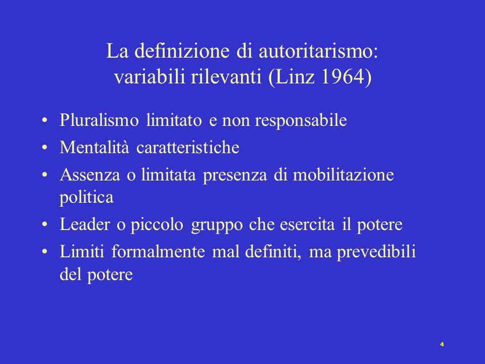 4 La definizione di autoritarismo: variabili rilevanti (Linz 1964) Pluralismo limitato e non responsabile Mentalità caratteristiche Assenza o limitata
