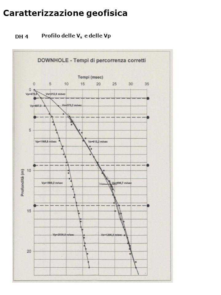 Profilo delle V s e delle Vp DH 4 Caratterizzazione geofisica