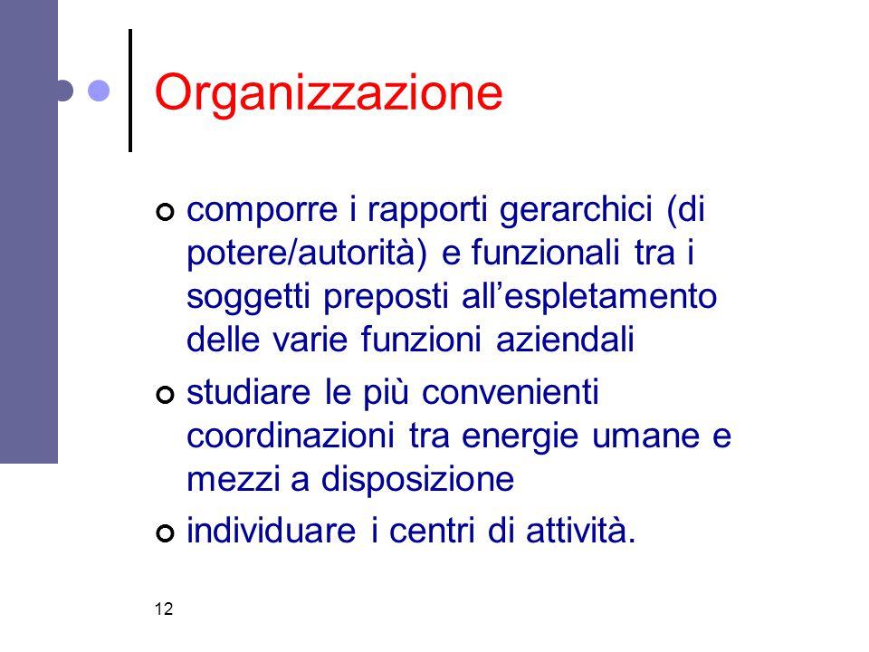 12 Organizzazione comporre i rapporti gerarchici (di potere/autorità) e funzionali tra i soggetti preposti all'espletamento delle varie funzioni azien