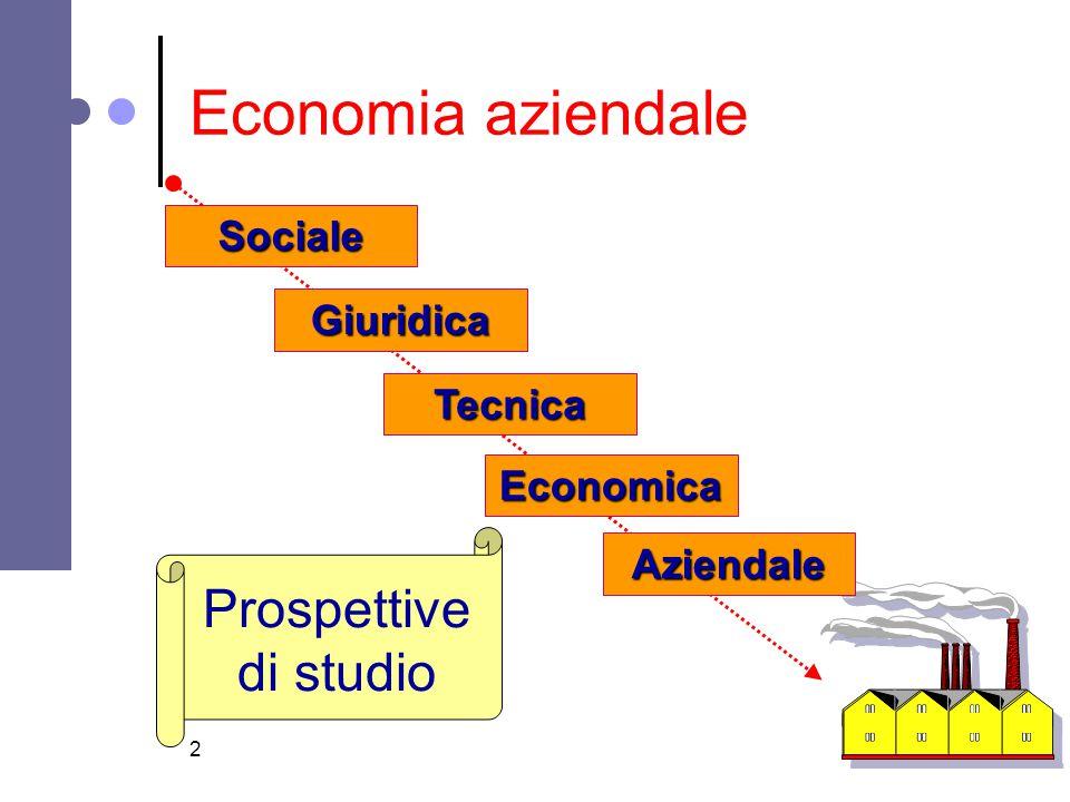 2 Economia aziendale Sociale Giuridica Tecnica Economica Aziendale Prospettive di studio