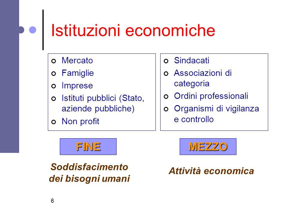 6 Istituzioni economiche Mercato Famiglie Imprese Istituti pubblici (Stato, aziende pubbliche) Non profit Sindacati Associazioni di categoria Ordini p
