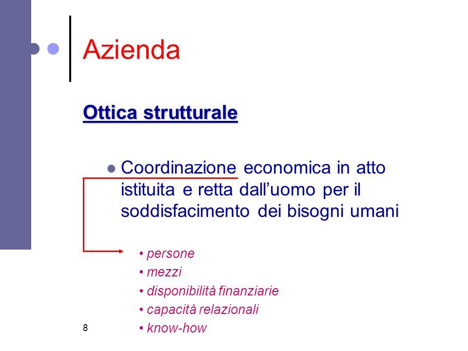 8 Azienda Ottica strutturale Coordinazione economica in atto istituita e retta dall'uomo per il soddisfacimento dei bisogni umani persone mezzi dispon