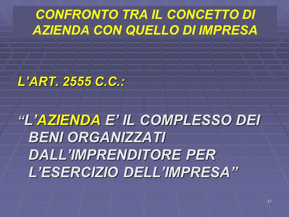 Il concetto d'impresa risulta dall'unione di più aspetti:  Soggettivi: ossia l'imprenditore come soggetto (art. 2082 del c.c.)  Funzionali: l'impres
