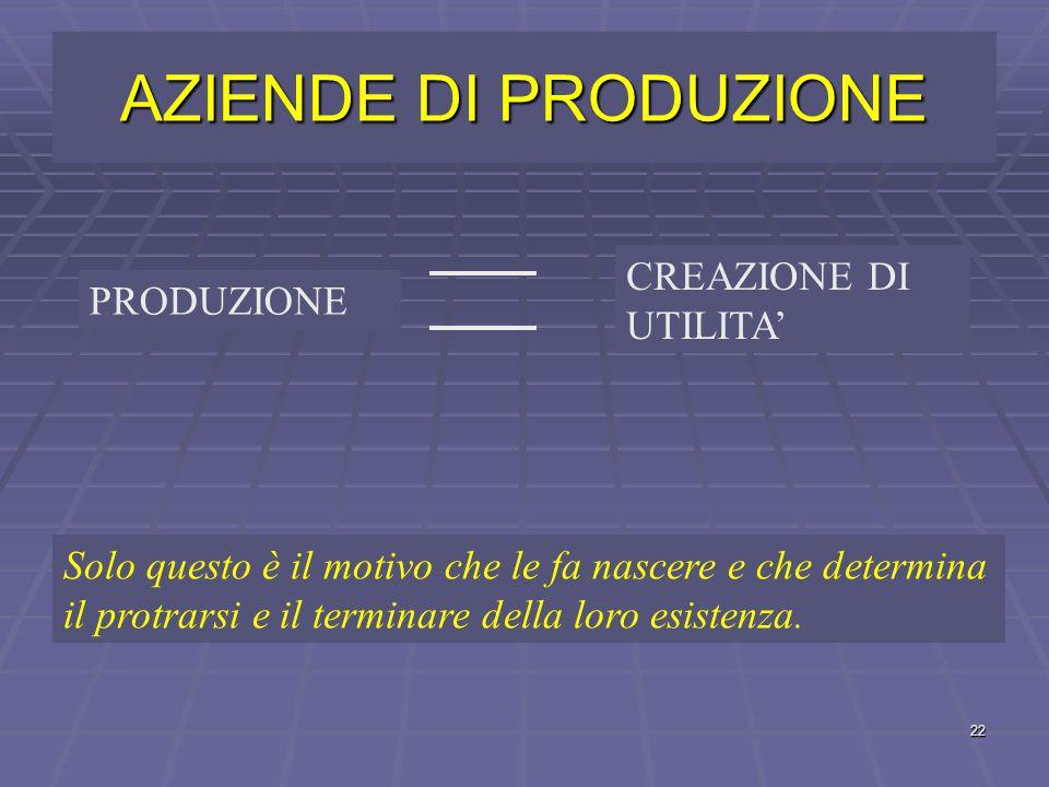 AZIENDE AZIENDE DI PRODUZIONE CREARE UTILITA' 21