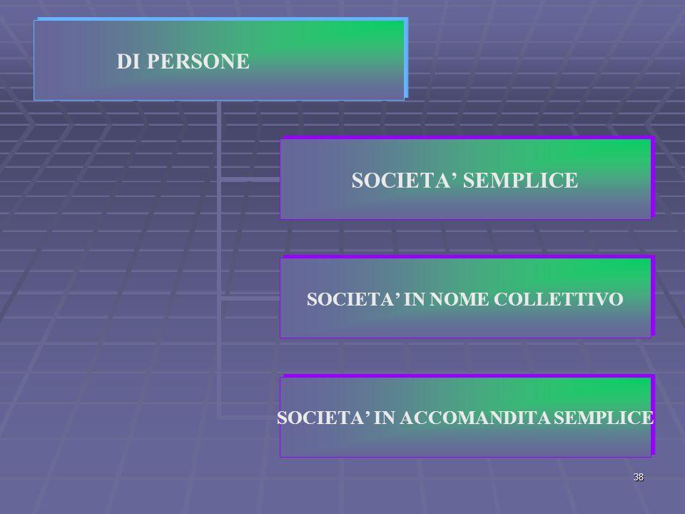 SOCIETA' DI PERSONEDI CAPITALICOOPERATIVE 37