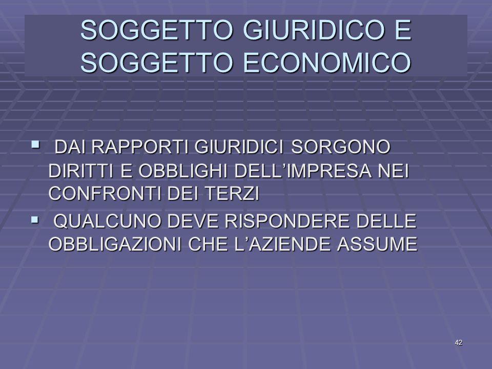  SOGGETTO GIURIDICO PUBBLICO  STATO  REGIONI  PROVINCE  COMUNI LE AZIENDE PUBBLICHE 41