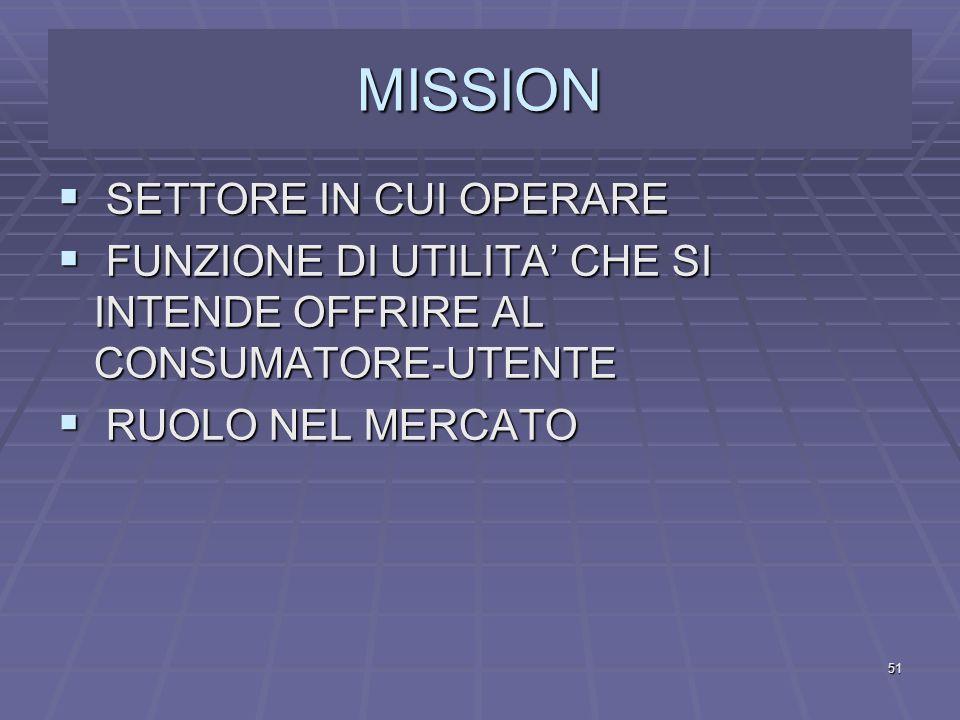LE SCELTE DELL'IMPRENDITORE MISSION POSIZIONAMENTO IMMAGINE 50