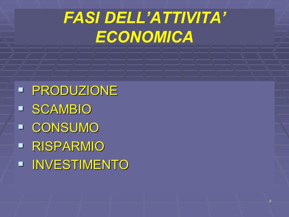 L'ATTIVITA' ECONOMICA L' insieme delle attività con le quali l'uomo si procura, produce e utilizza i beni e i servizi, individuali o collettivi, neces