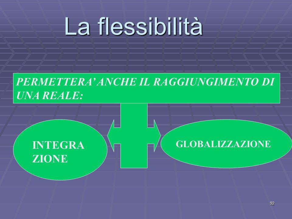 FLESSIBILITA' La flessibilità è l'attitudine di tutto il sistema ad adattarsi ai cambiamenti, mediante l'elasticità della prestazione e il coinvolgime