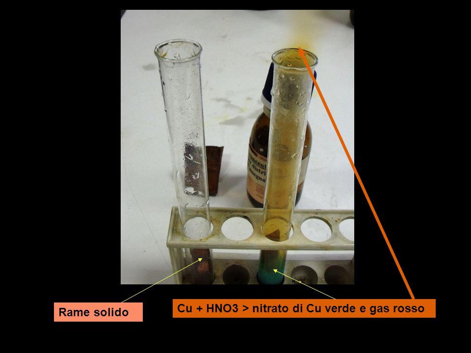 Rame solido Cu + HNO3 > nitrato di Cu verde e gas rosso