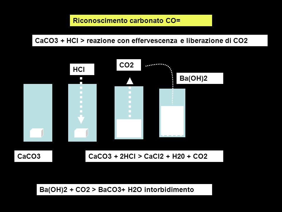 Riconoscimento carbonato CO= CaCO3 HCl CaCO3 + 2HCl > CaCl2 + H20 + CO2 CO2 Ba(OH)2 Ba(OH)2 + CO2 > BaCO3+ H2O intorbidimento CaCO3 + HCl > reazione c
