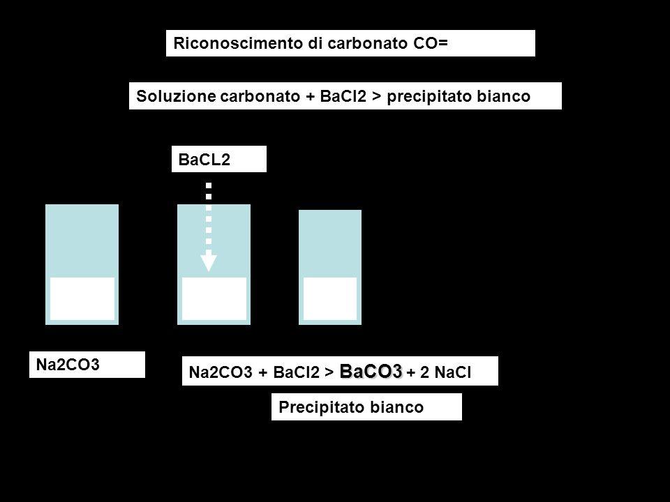 Riconoscimento di carbonato CO= Soluzione carbonato + BaCl2 > precipitato bianco Na2CO3 BaCL2 BaCO3 Na2CO3 + BaCl2 > BaCO3 + 2 NaCl Precipitato bianco