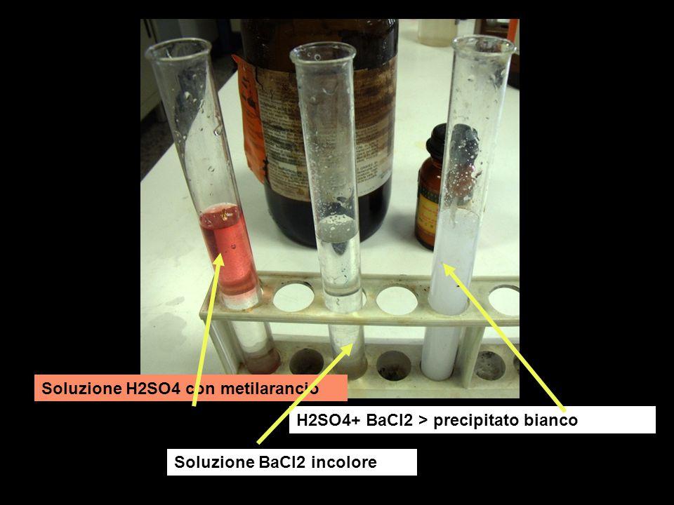 Ricerca radicale solfato SO4 = in soluzione con sale usando BaCl2 per riconoscimento Na2SO4 BaSO4 Na2SO4 + BaCl2 > BaSO4 + 2 NaCl H2O + Na2SO4 + BaCl2 BaCl2 BaSO4 precipitato bianco
