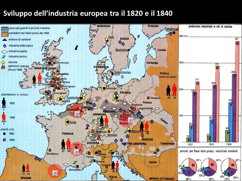 Sviluppo dell'industria europea tra il 1820 e il 1840