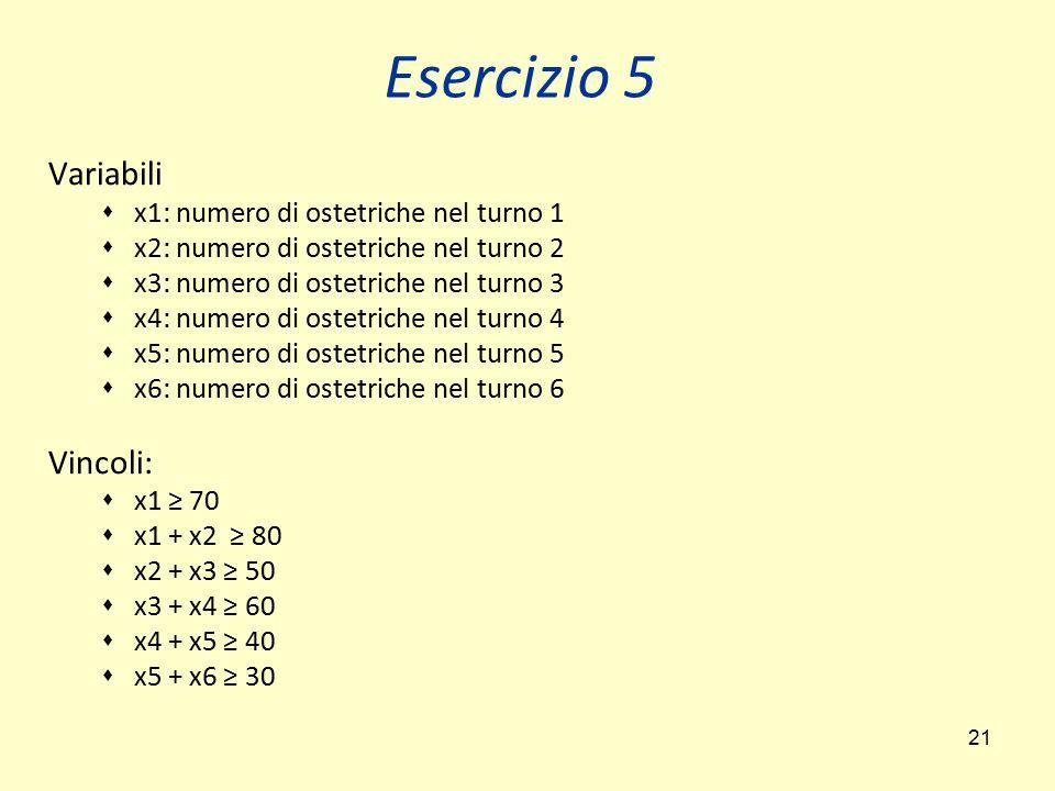 21 Variabili  x1: numero di ostetriche nel turno 1  x2: numero di ostetriche nel turno 2  x3: numero di ostetriche nel turno 3  x4: numero di oste